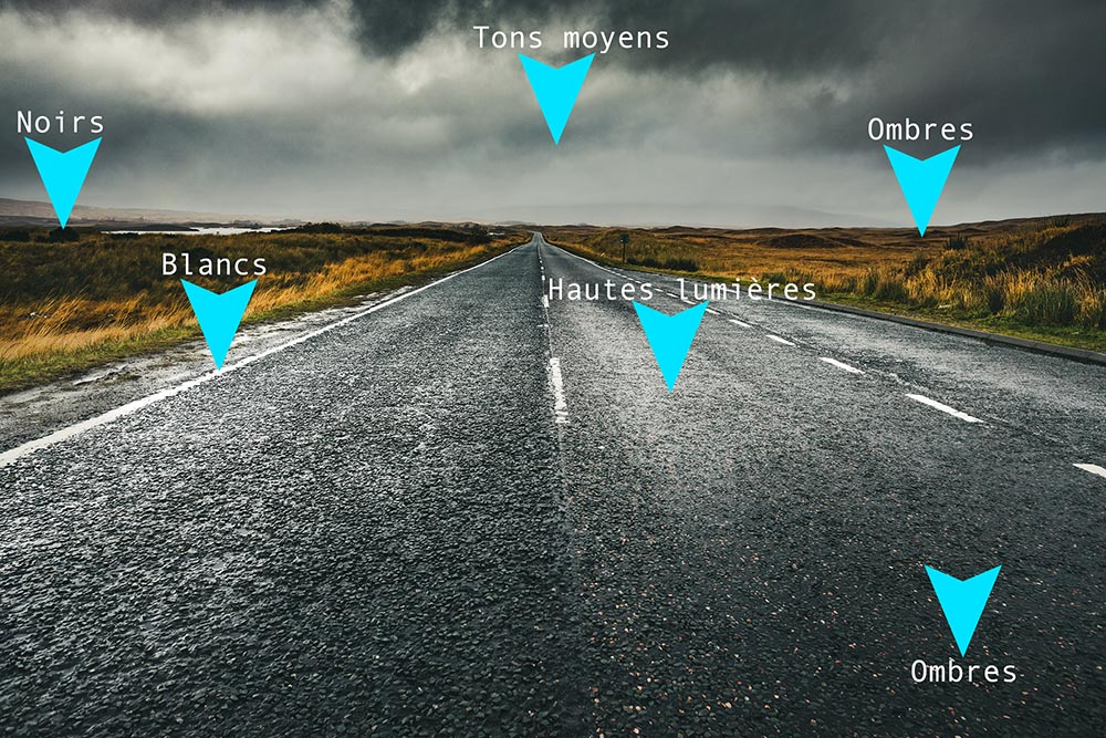 savoir identifier les tonalités dans une image